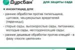 Инсектицид Дурсбан (хлорпирифос)